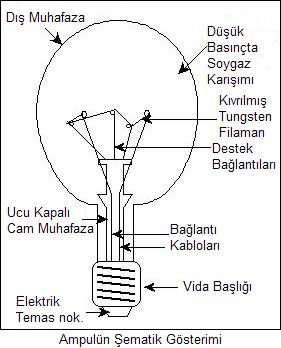 Işık bariyeri çalışma prensibi