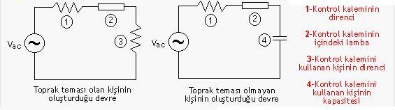 [Resim: kontrol-kalemi3.jpg?w=614]